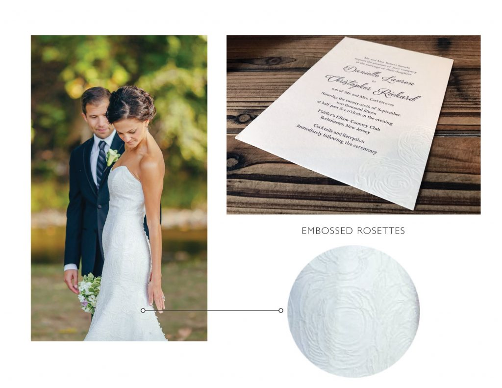 Wedding Invitation Based on the Brides Gown